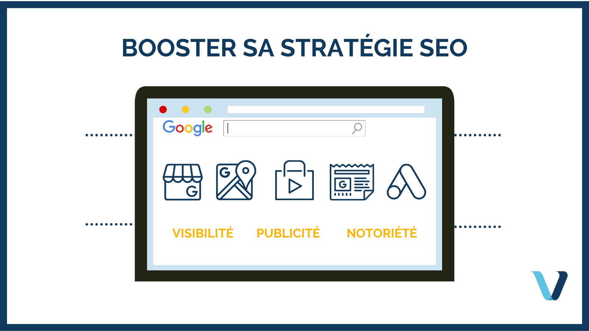 Quelles sont les fonctionnalités de Google pour une stratégie de SEO ?