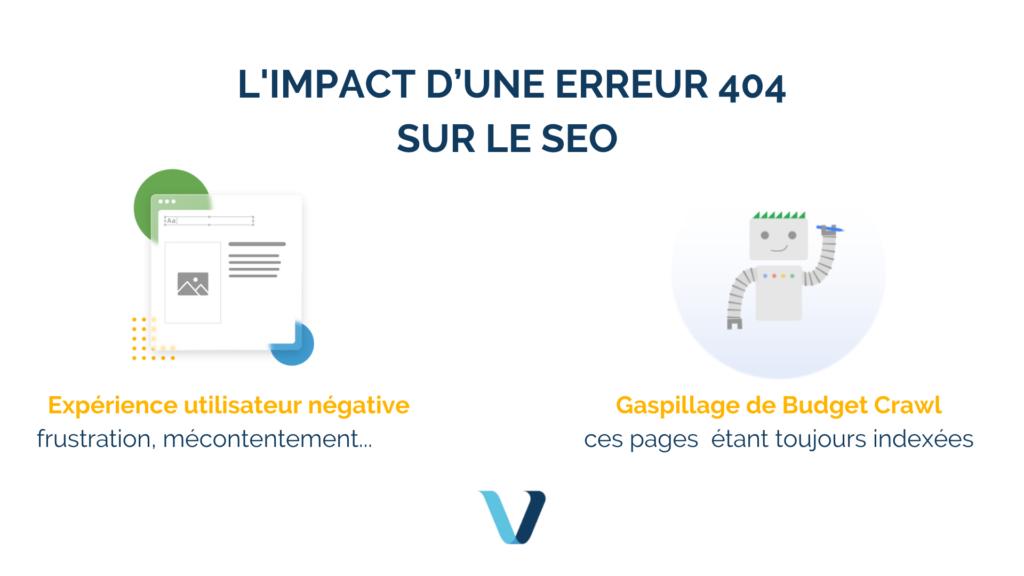 L'impact d'une erreur 404 sur le SEO, l'expérience utilisateur et le crawl