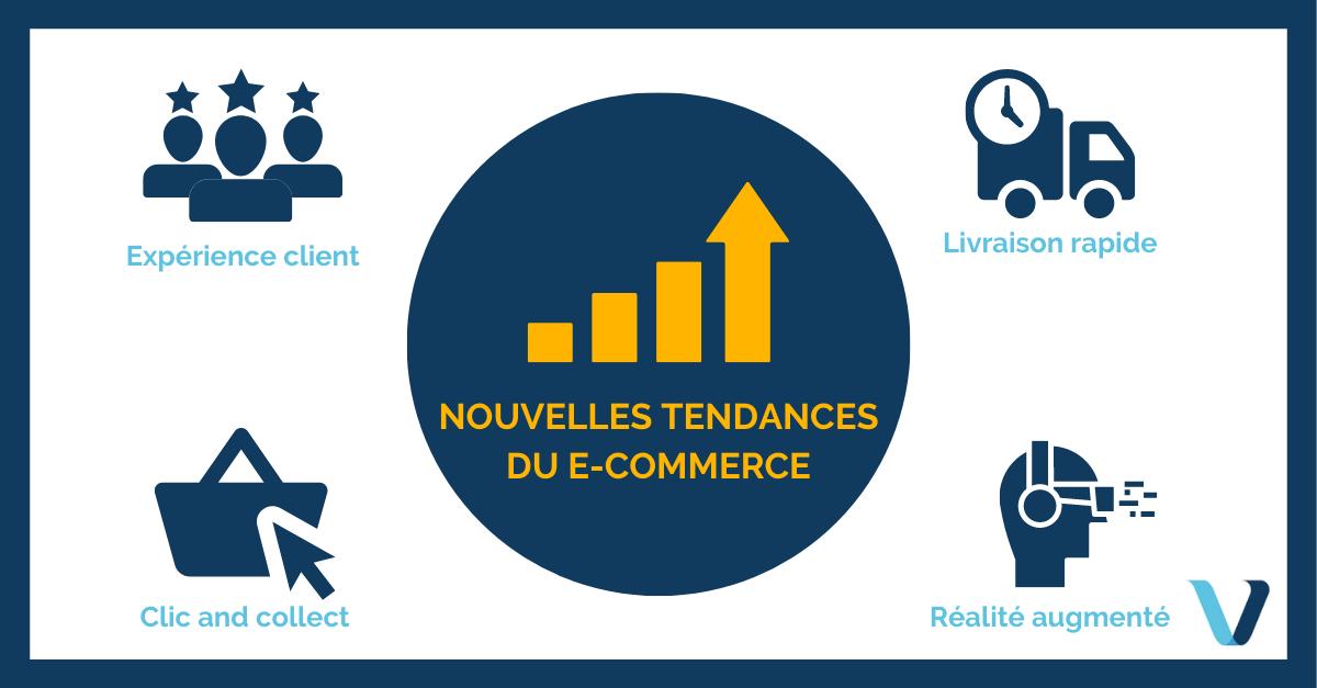 Quels vont être les changements dans le e-commerce qu'il va falloir suivre en 2021 ?