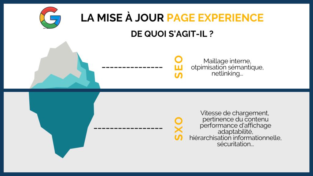 Ce que Google Page Experience va changer au référencement SEO et SXO