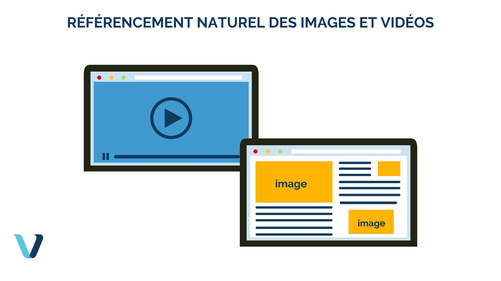 Référencement naturel des images et vidéos