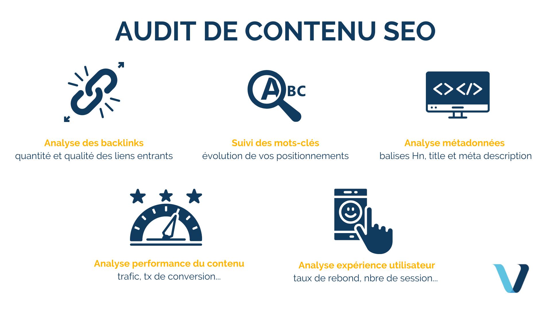 Comment faire un audit SEO de contenu ?