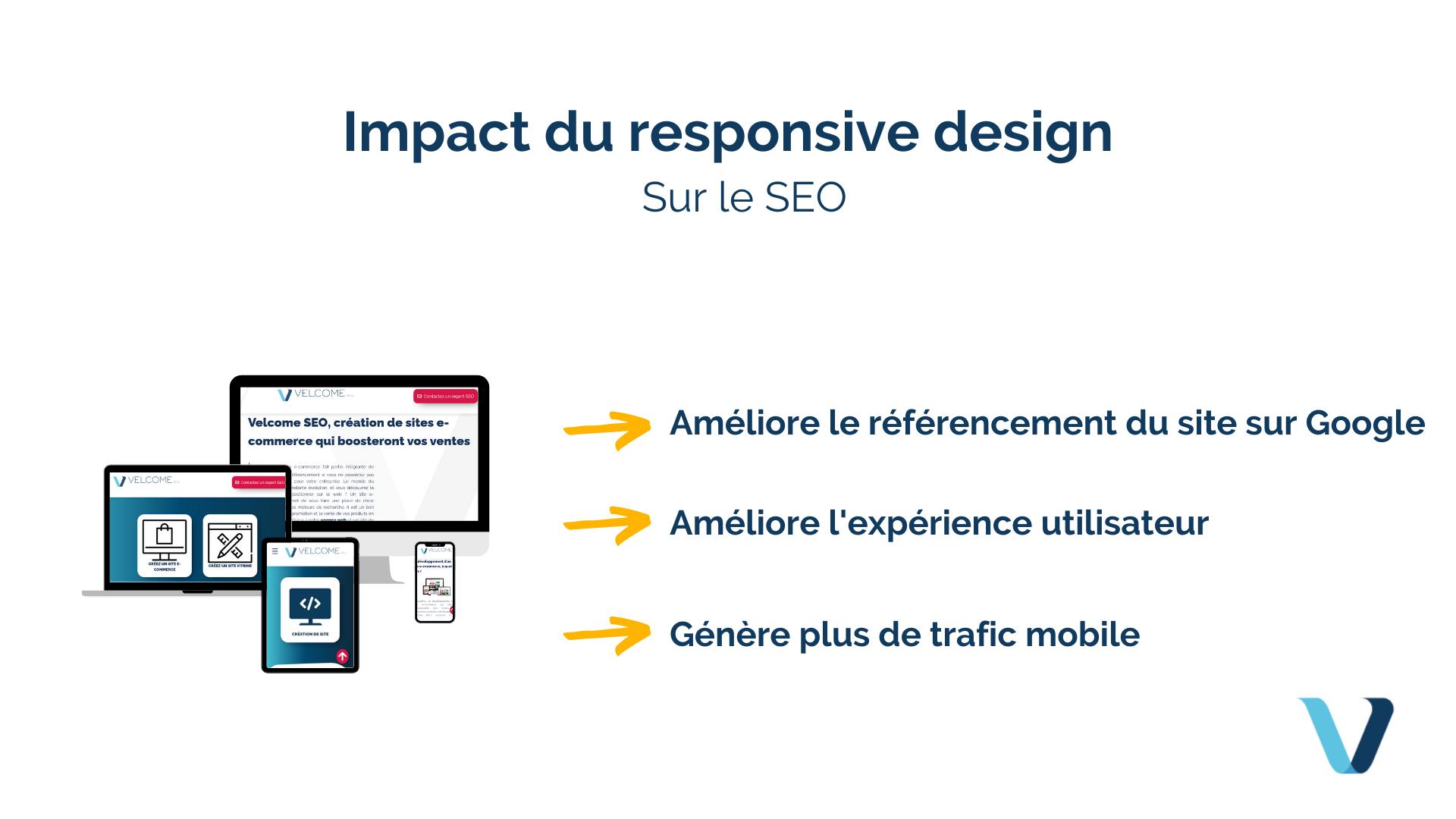 Quel est l'impact du responsive design sur le SEO ?