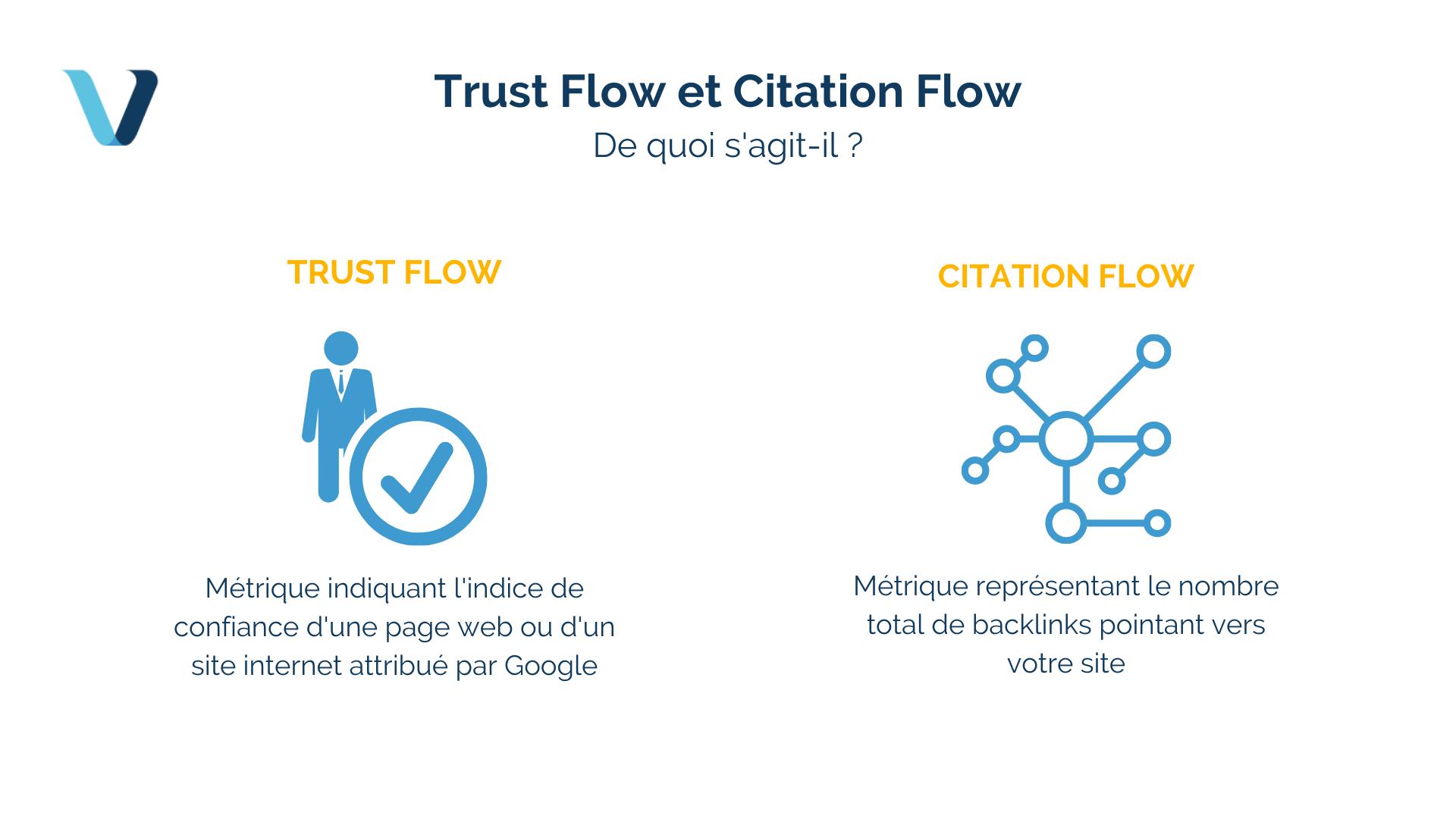 Qu'est que ce que sont le Trust Flow et le Citation Flow ?